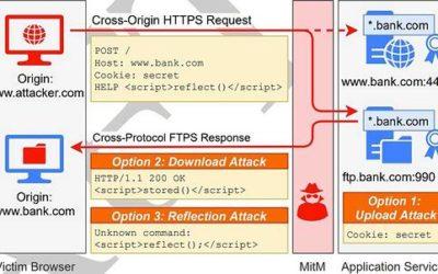 Descubren vulnerabilidad en ciertas conexiones HTTPS